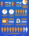 Infographic(SM)-Student-Loan-Debt